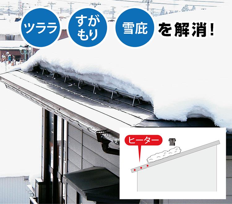 軒先融雪タイプ